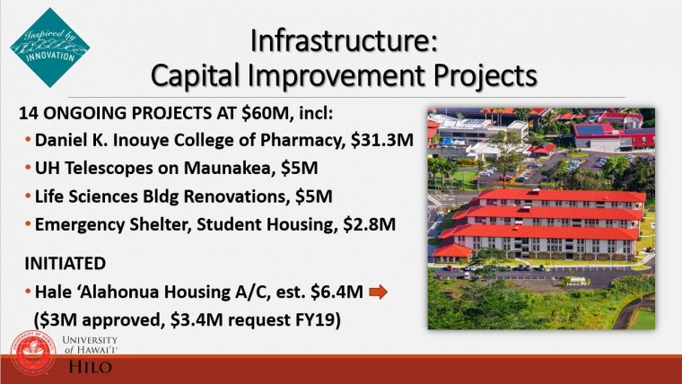 Slide with list of capital improvement projects notable College of Pharmacy and a/c in residence hall.