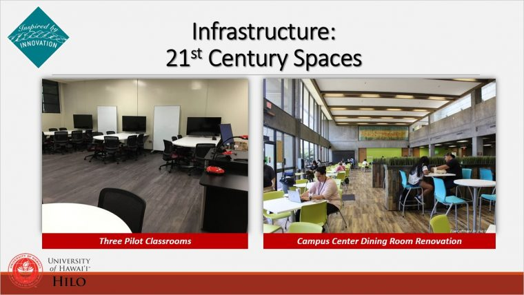 Photos showing new classrooms and new interior design of dining hall.