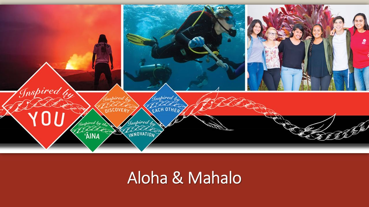 Conclusing slide with the words Aloha and Mahalo.