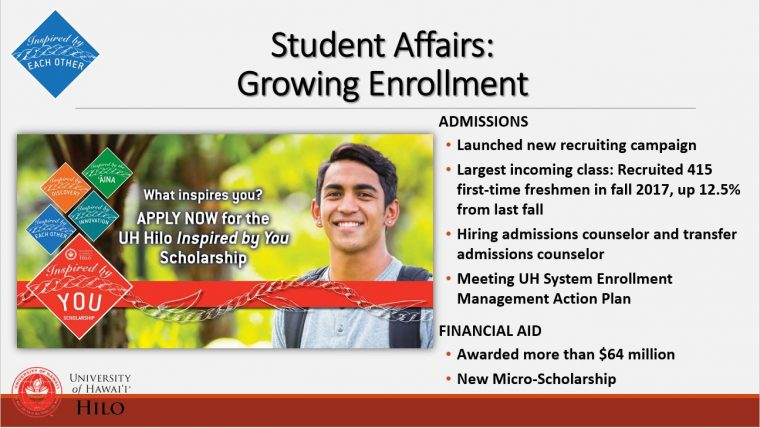 List of ways university is growing enrollment