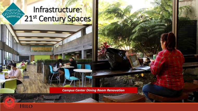 20th Century Spaces with photos of Campus Center Dining Room renovations.