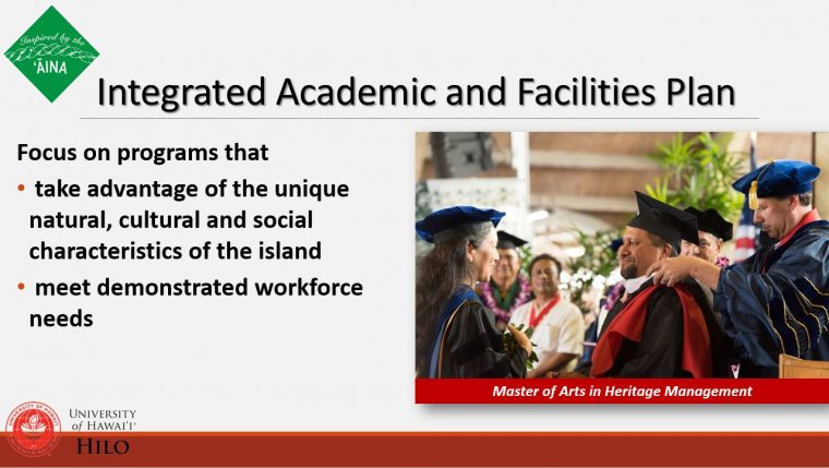 Intergrated Academic and Facilities Plan