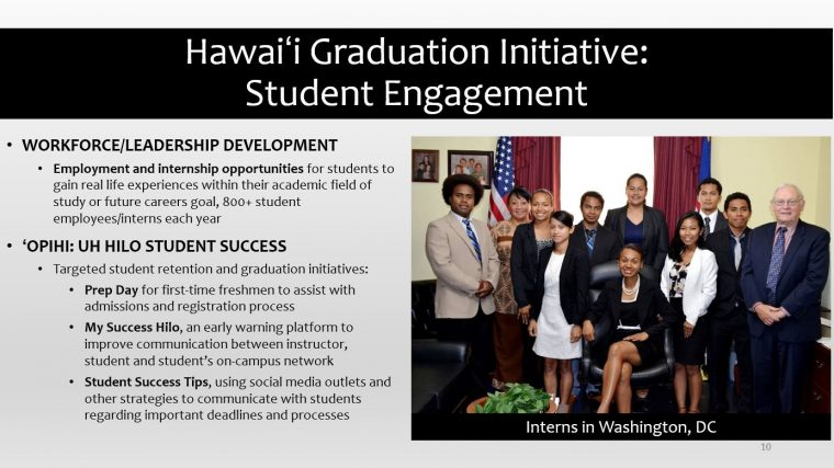 WORKFORCE/LEADERSHIP DEVELOPMENT Employment and internship opportunities for students to gain real life experiences within their academic field of study or future careers goal, 800+ student employees/interns each year ʻOPIHI: UH HILO STUDENT SUCCESS Targeted student retention and graduation initiatives: Prep Day for first-time freshmen to assist with admissions and registration process My Success Hilo, an early warning platform to improve communication between instructor, student and student's on-campus network Student Success Tips, using social media outlets and other strategies to communicate with students regarding important deadlines and processes