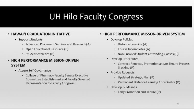 UH Hilo Faculty Congress. HAWAIʻI GRADUATION INITIATIVE Support Students Advanced Placement Seminar and Research (A) Open Educational Resource (P) Student Athletics (P) HIGH PERFORMANCE MISSION-DRIVEN SYSTEM Assure Self-Governance College of Pharmacy Faculty Senate Executive Committee Establishment and Faculty-Selected Representation to Faculty Congress. HIGH PERFORMANCE MISSON-DRIVEN SYSTEM Develop Policies Distance Learning (A) Course Incompletes (A) Non-Enrolled Students Attending Classes (P) Develop Procedures Contract Renewal, Promotion and/or Tenure Process Tracking (P) Provide Requests Updated Strategic Plan (P) Permanent Distance Learning Coordinator (P) Develop Guidelines Early Promotion and Tenure (P).