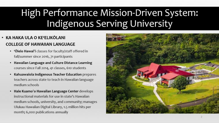 High Performance Mission-Driven System:Indigenous Serving University. KA HAKA ULA O KE'ELIKŌLANI COLLEGE OF HAWAIIAN LANGUAGE 'Ōlelo Hawaiʻi classes for faculty/staff offered in fall/summer since 2016, 71 participants Hawaiian Language and Culture Distance Learning courses since Fall 2014, 41 classes, 610 students Kahuawaiola Indigenous Teacher Education prepares teachers across state to teach in Hawaiian language medium schools Hale Kuamoʻo Hawaiian Language Center develops instructional materials for use in state's Hawaiian medium schools, university, and community; manages Ulukau Hawaiian Digital Library, 1.5 million hits per month; 6,000 publications annually