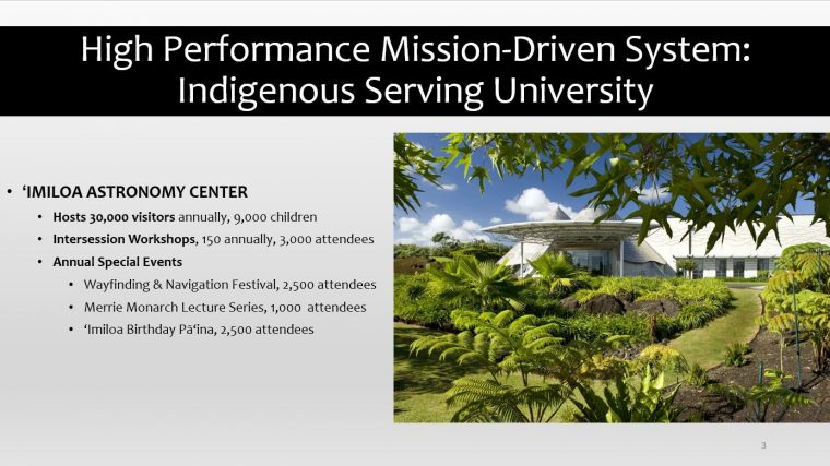 ʻIMILOA ASTRONOMY CENTER Hosts 30,000 visitors annually, 9,000 children Intersession Workshops, 150 annually, 3,000 attendees Annual Special Events Wayfinding & Navigation Festival, 2,500 attendees Merrie Monarch Lecture Series, 1,000 attendees 'Imiloa Birthday Pā'ina, 2,500 attendees