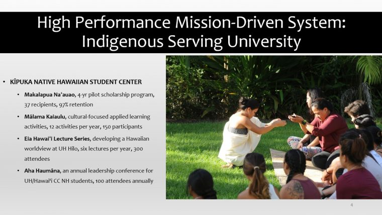 KĪPUKA NATIVE HAWAIIAN STUDENT CENTER Makalapua Naʻauao, 4-yr pilot scholarship program, 37 recipients, 97% retention Mālama Kaiaulu, cultural-focused applied learning activities, 12 activities per year, 150 participants Eia Hawaiʻi Lecture Series, developing a Hawaiian worldview at UH Hilo, six lectures per year, 300 attendees Aha Haumāna, an annual leadership conference for UH/Hawai'i CC NH students, 100 attendees annually