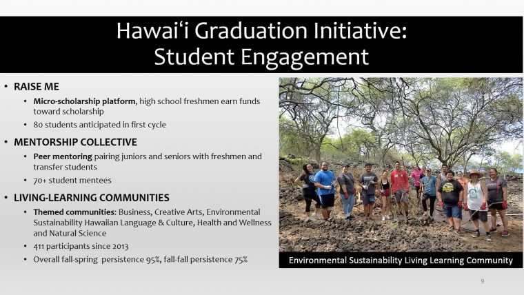 Hawaiʻi Graduation Initiative: RAISE ME Micro-scholarship platform, high school freshmen earn funds toward scholarship 80 students anticipated in first cycle MENTORSHIP COLLECTIVE Peer mentoring pairing juniors and seniors with freshmen and transfer students 70+ student mentees LIVING-LEARNING COMMUNITIES Themed communities: Business, Creative Arts, Environmental Sustainability Hawaiian Language & Culture, Health and Wellness and Natural Science 411 participants since 2013 Overall fall-spring persistence 95%, fall-fall persistence 75%Student Engagement .