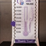 Graphic showing how much money was pledged., showing about $10K.