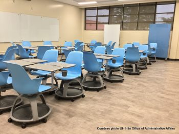 Overhead windows. Desks and chairs arranged in groupings to allow student to interact.