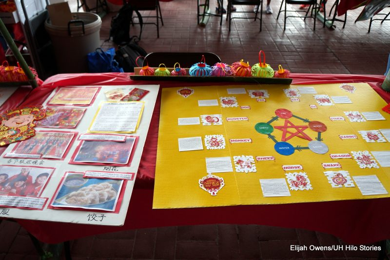 A close up photo of a display table with display about Chinese Zodiac signs.