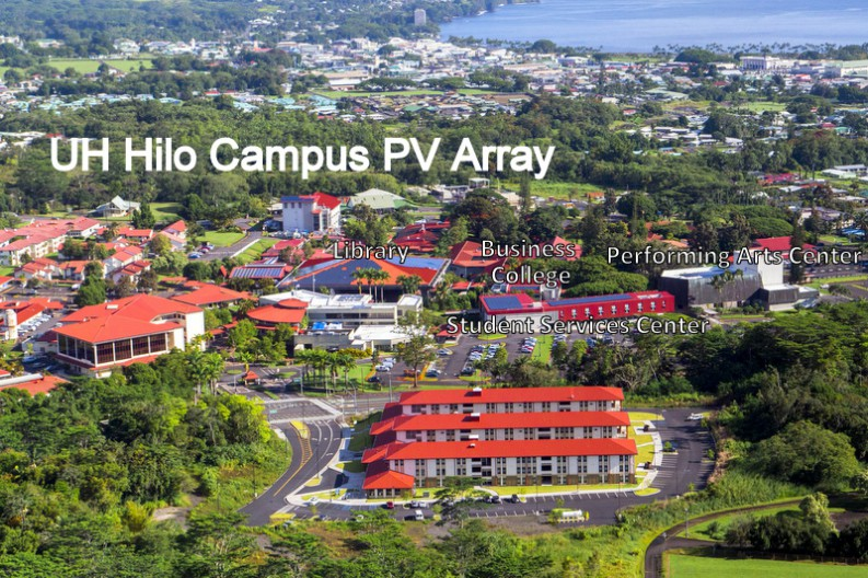 Aerial view of campus. Title: UH Hilo Campus PV Array. Labels on buildings: Library, Business College, Performing Arts Center, Student Services Center.
