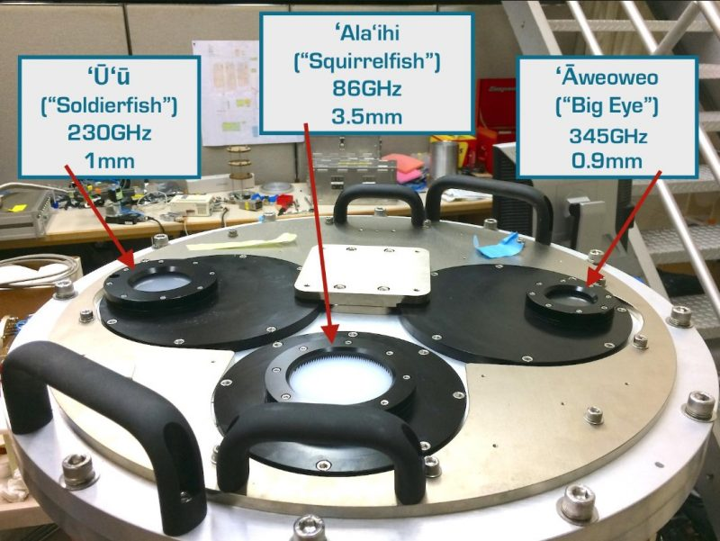 "Photo of the telescope showing the three embedded cameras, with arrows pointing to each lens: 'Ū'ū [""Soldierfish""] 230GHz 1mm; 'Āla'ihi [""Squirrelfish] 86GHz 3.5mm; 'Āweoweo [""Big Eye""] 345GHz 0.9mm."