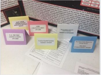 Six placards in different colors rest on the table in front of the poster display.