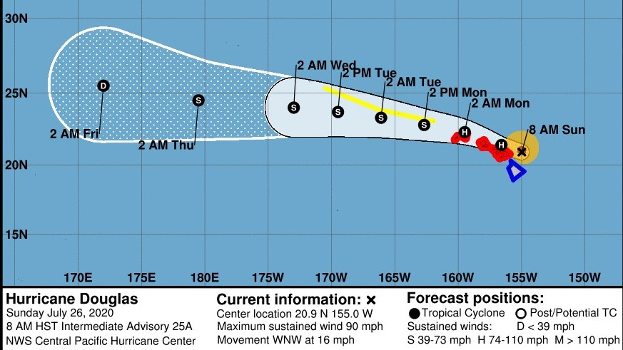 July 26 tracking map for Douglas