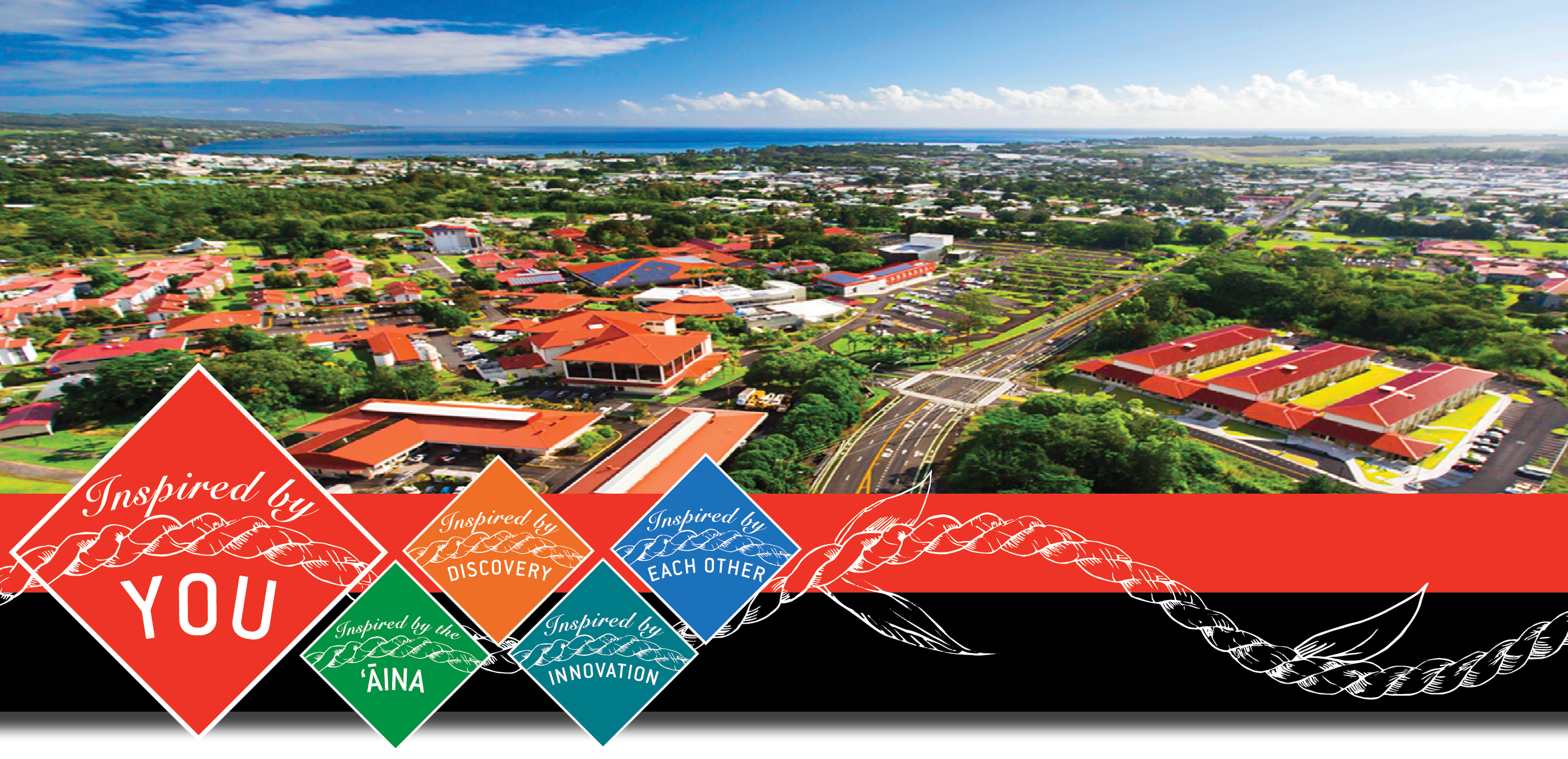 UH Hilo campus