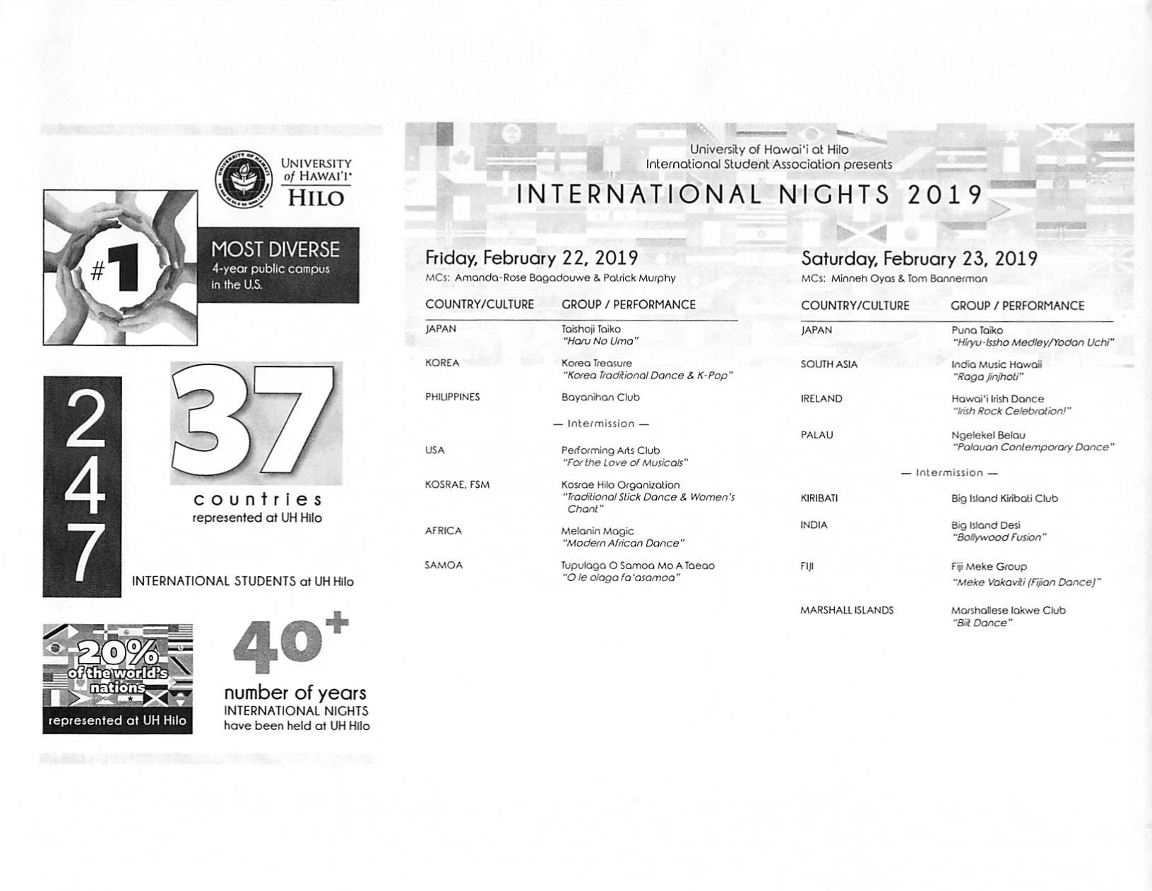 International Nights program