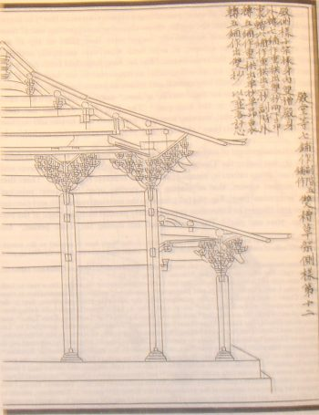 Diagram of roof architecture.