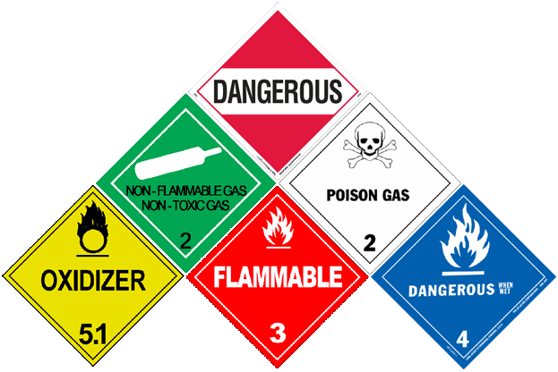 Examples of hazardous materials warning placards