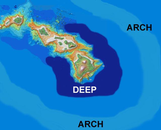 geol205 island chain