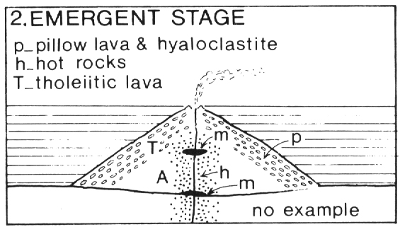 geol205 petrology and structure diagram of hot spot diagram of hot spot spa