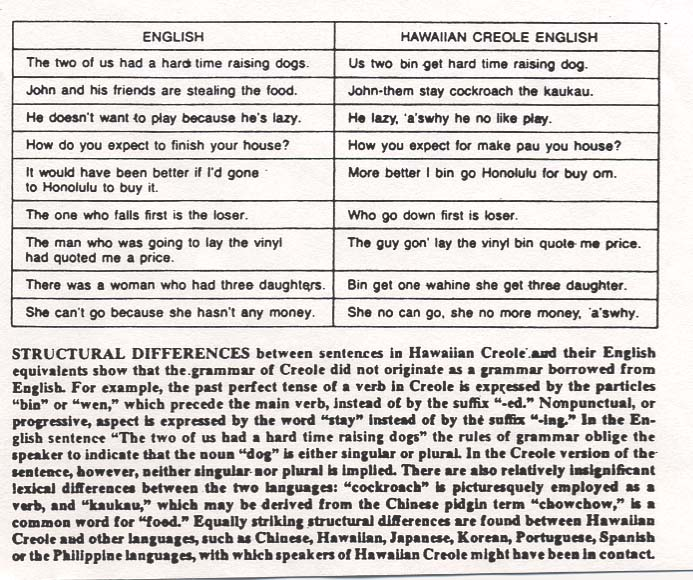differences between pidgins and creoles Differences between pidgins or creoles and koines (mufwene 1989) in the meantime the phrase pidgin/creole, abbreviated as pc or pic, has become more and more established, used not only for.
